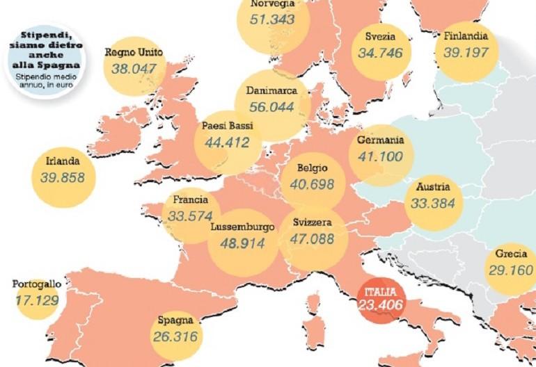 stipendi in europa
